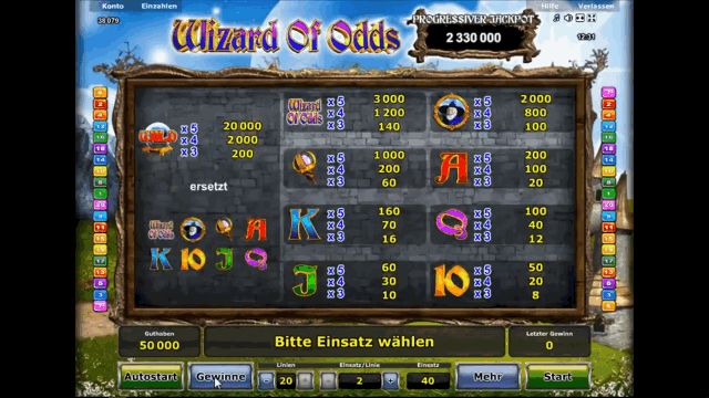 Wizard Of Odds 2